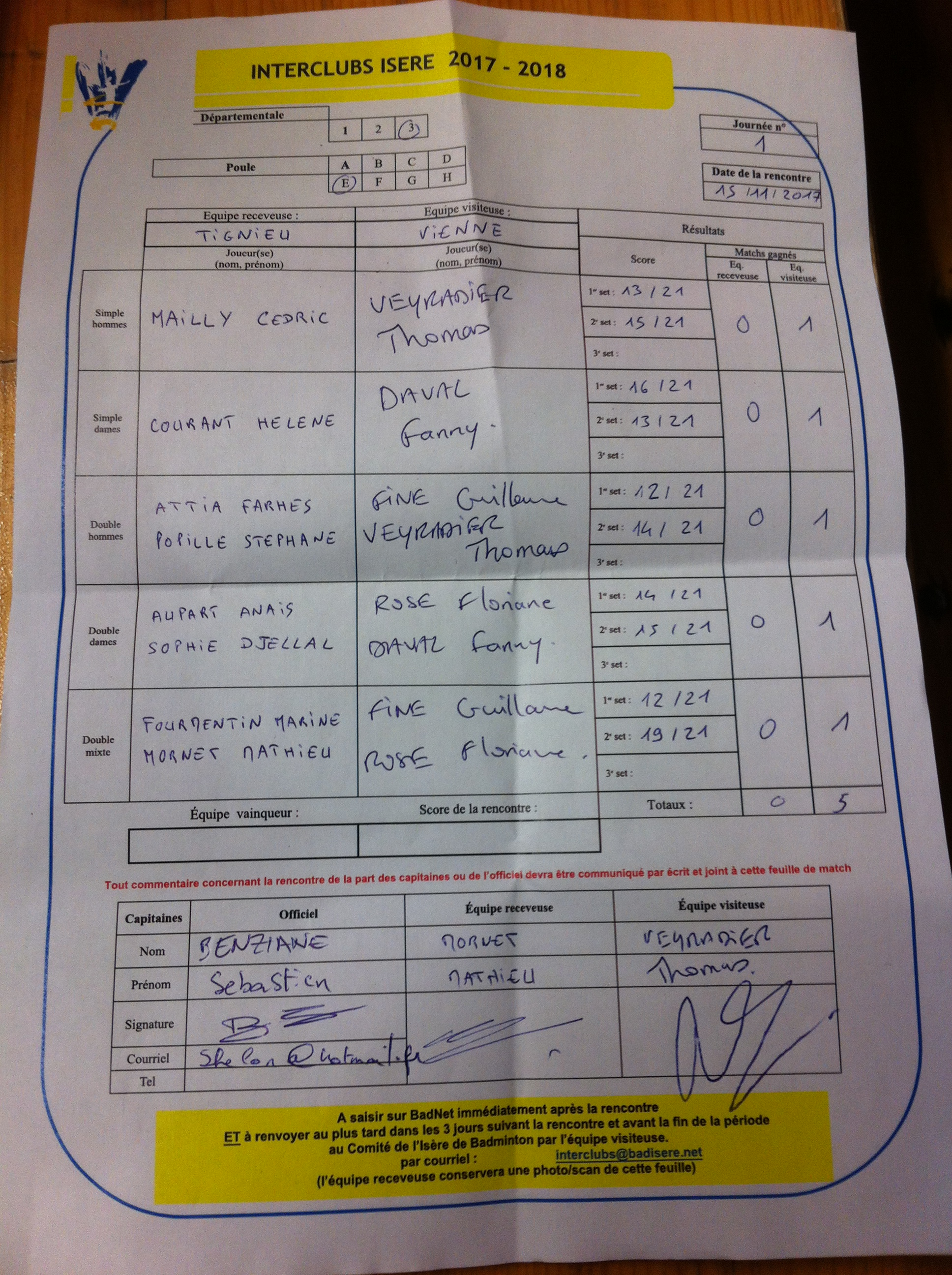 Badminton Club La Tour Du Pin